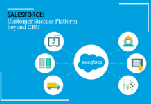 CRM Software Space- Salesforce