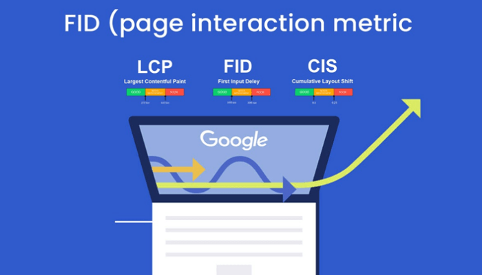 page interaction metric