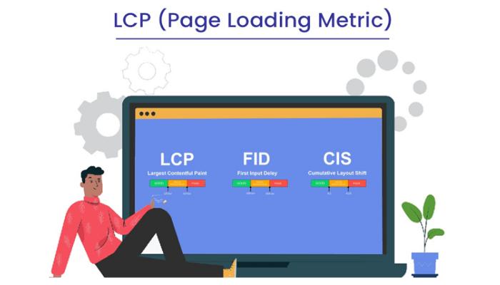 page loading metric